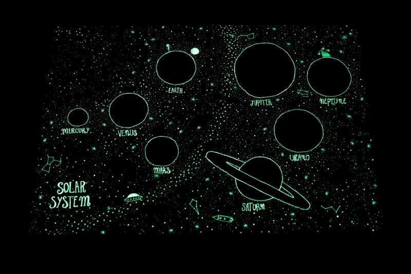 puzzle świecące w ciemności londij superstyler